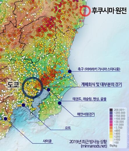방사능 원전 도쿄올림픽