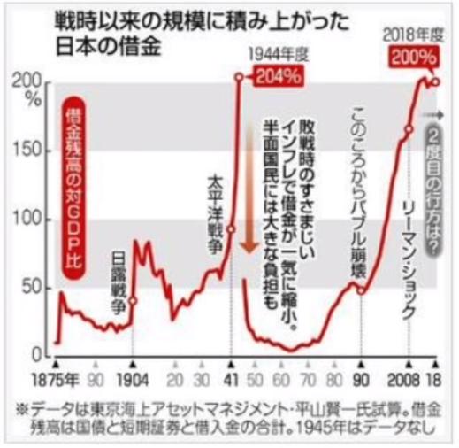 일본 경제지표